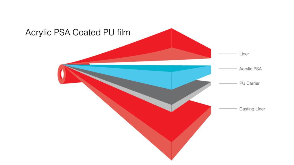 Acrylic PSA Coated PU Film